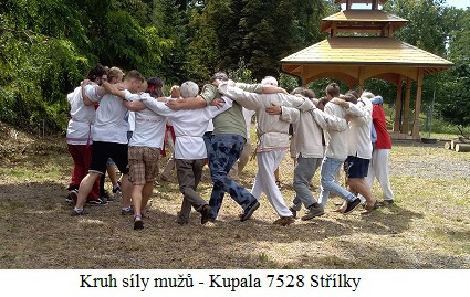 Kruh sily muzu - Kupala 7528 Strilky