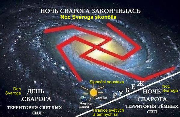 Noc Svaroga a Slunecni soustava